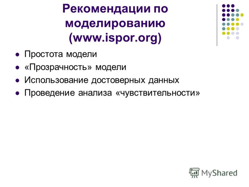 Рекомендации по моделированию (www.ispor.org) Простота модели «Прозрачность» модели Использование достоверных данных Проведение анализа «чувствительности»