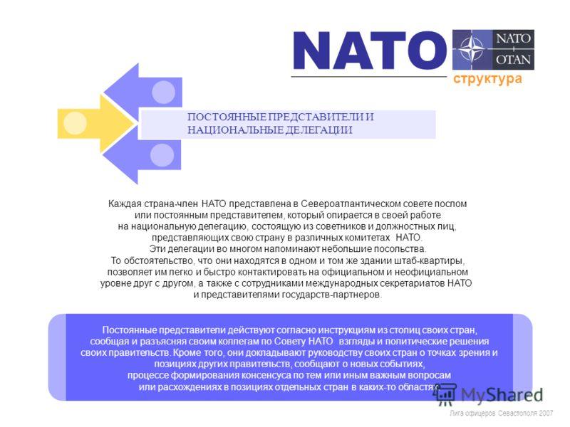 Лига офицеров Севастополя 2007 ПОСТОЯННЫЕ ПРЕДСТАВИТЕЛИ И НАЦИОНАЛЬНЫЕ ДЕЛЕГАЦИИ Каждая страна-член НАТО представлена в Североатлантическом совете послом или постоянным представителем, который опирается в своей работе на национальную делегацию, состо
