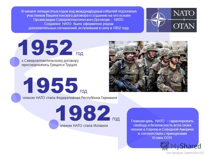 Лига офицеров Севастополя 2007 В начале пятидесятых годов ход международных событий подтолкнул участников Вашингтонского договора к созданию на его основе Организации Североатлантического Договора – НАТО. Создание НАТО было оформлено рядом дополнител