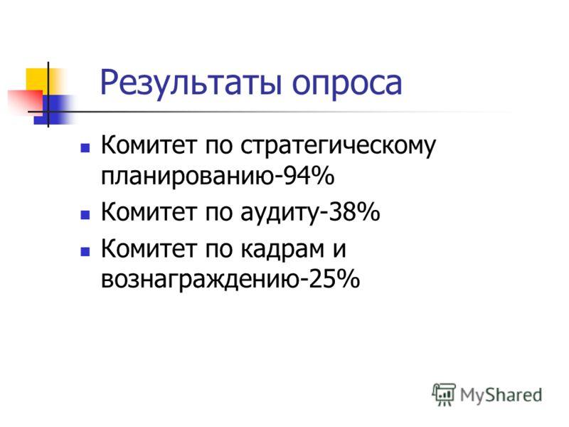 Результаты опроса Комитет по стратегическому планированию-94% Комитет по аудиту-38% Комитет по кадрам и вознаграждению-25%