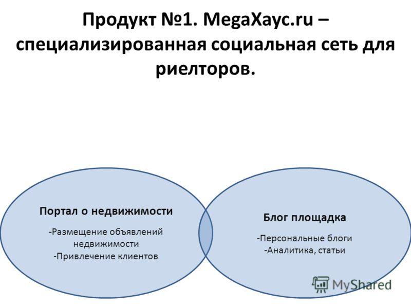 Продукт 1. MegaXayc.ru – специализированная социальная сеть для риелторов. Портал о недвижимости -Размещение объявлений недвижимости -Привлечение клиентов Блог площадка -Персональные блоги -Аналитика, статьи