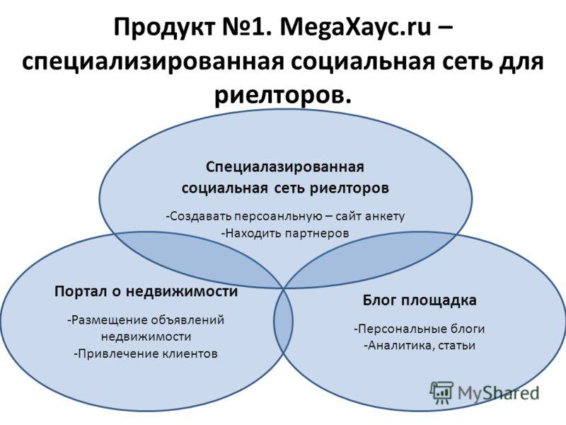 Продукт 1. MegaXayc.ru – специализированная социальная сеть для риелторов. Портал о недвижимости -Размещение объявлений недвижимости -Привлечение клиентов Блог площадка -Персональные блоги -Аналитика, статьи Специалазированная социальная сеть риелтор
