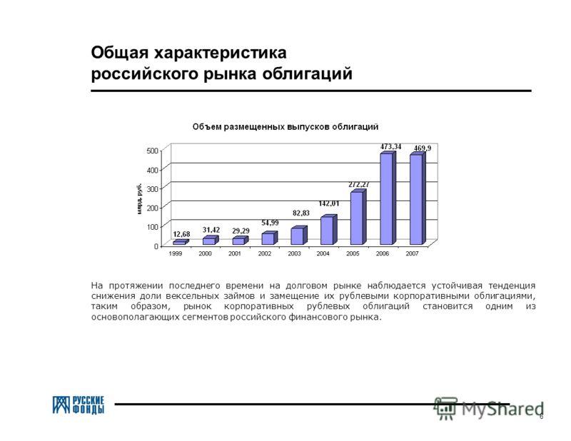 6 Общая характеристика российского рынка облигаций На протяжении последнего времени на долговом рынке наблюдается устойчивая тенденция снижения доли вексельных займов и замещение их рублевыми корпоративными облигациями, таким образом, рынок корпорати