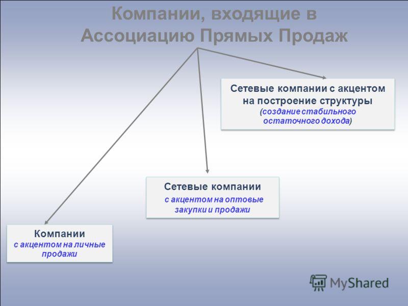 Компании, входящие в Ассоциацию Прямых Продаж Компании с акцентом на личные продажи Компании с акцентом на личные продажи Сетевые компании с акцентом на построение структуры (создание стабильного остаточного дохода) Сетевые компании с акцентом на пос