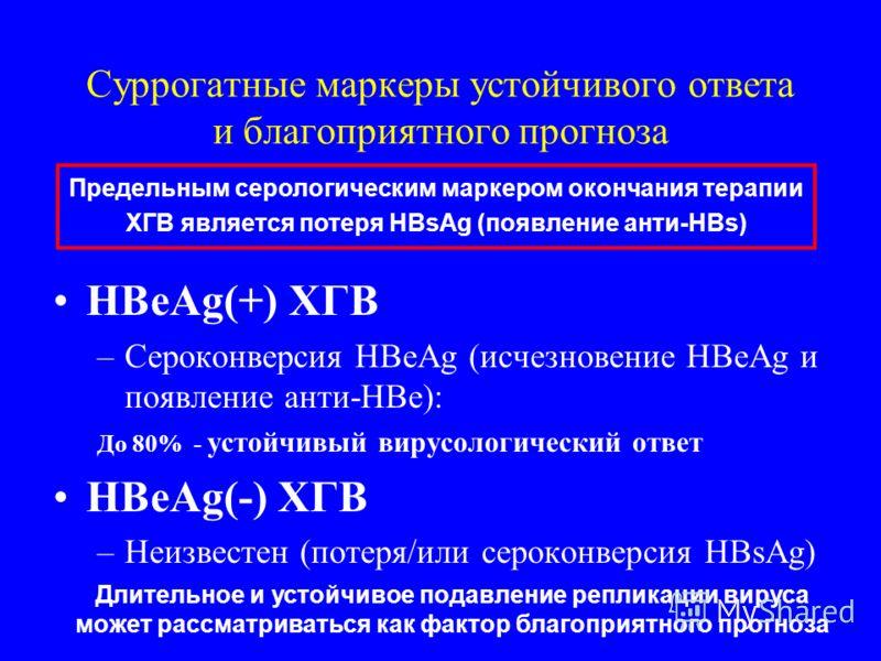 Суррогатные маркеры устойчивого ответа и благоприятного прогноза HBeAg(+) ХГВ –Сероконверсия HBeAg (исчезновение HBeAg и появление анти-HBe): До 80% - устойчивый вирусологический ответ HBeAg(-) ХГВ –Неизвестен (потеря/или сероконверсия HBsAg) Предель