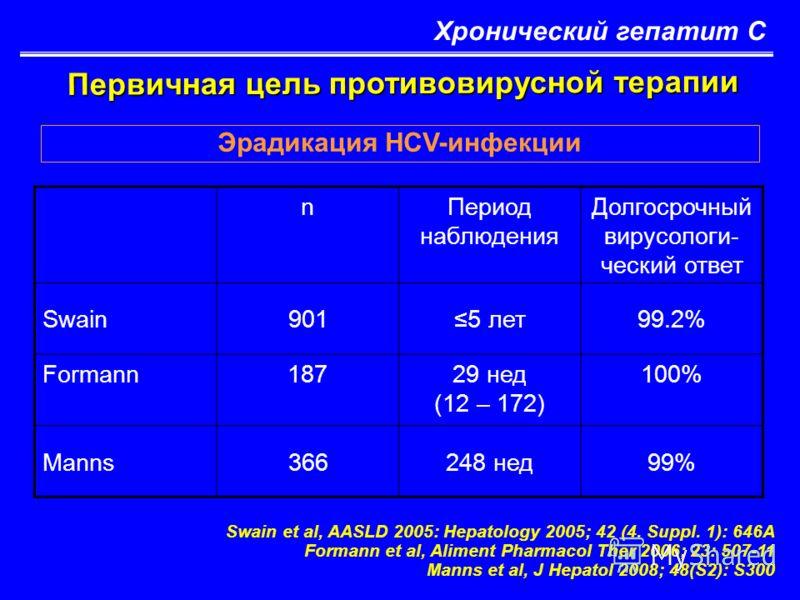 Хронический гепатит С Первичная цель противовирусной терапии Эрадикация HCV-инфекции nПериод наблюдения Долгосрочный вирусологи- ческий ответ Swain9015 лет99.2% Formann18729 нед (12 – 172) 100% Manns366248 нед99% Swain et al, AASLD 2005: Hepatology 2