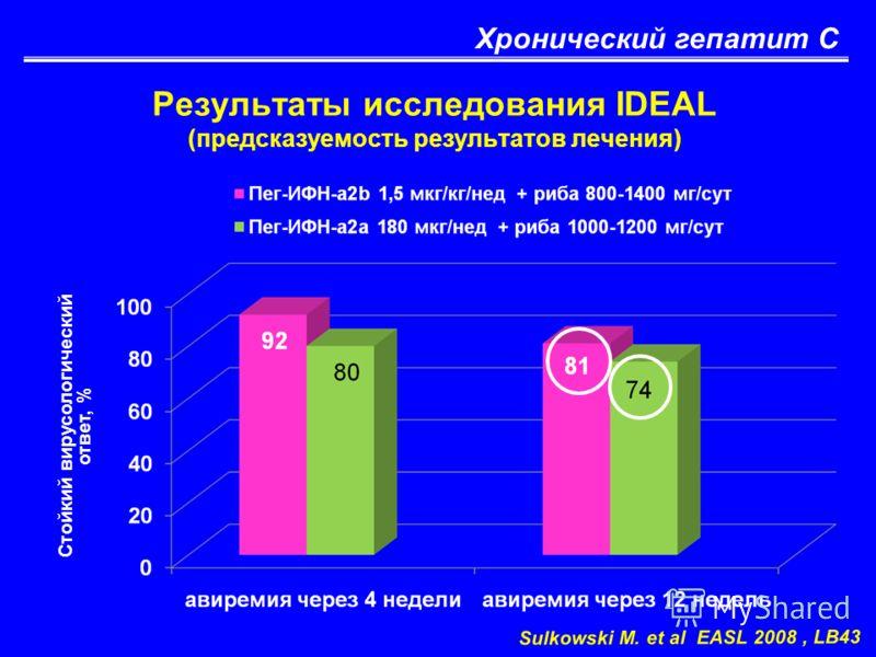 Хронический гепатит С Результаты исследования IDEAL (предсказуемость результатов лечения) Sulkowski M. et al EASL 2008, LB43 Стойкий вирусологический ответ, %