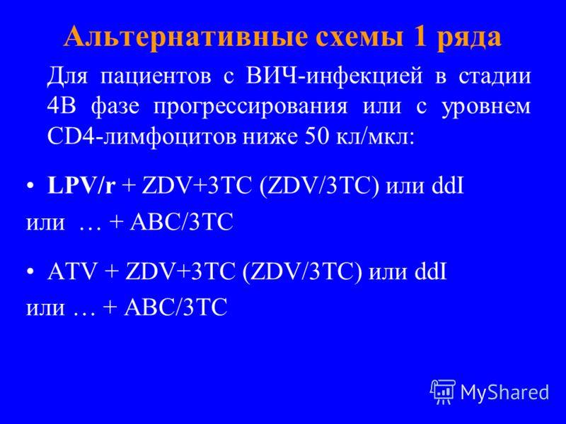 Альтернативные схемы 1 ряда Для пациентов с ВИЧ-инфекцией в стадии 4В фазе прогрессирования или с уровнем CD4-лимфоцитов ниже 50 кл/мкл: LPV/r + ZDV+3TC (ZDV/3TC) или ddI или … + АВС/3ТС ATV + ZDV+3TC (ZDV/3TC) или ddI или … + АВС/3ТС