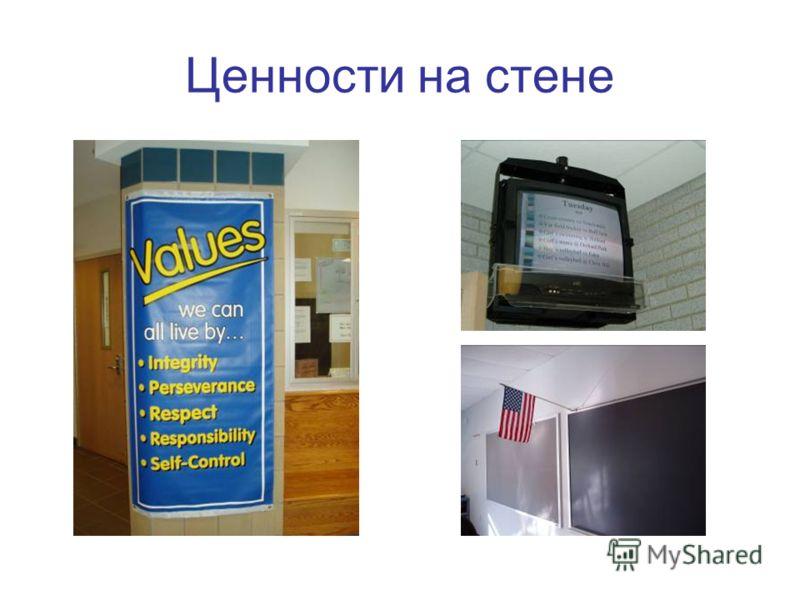 Ценности на стене