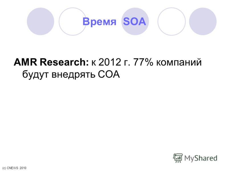 Время SOA AMR Research: к 2012 г. 77% компаний будут внедрять СОА (c) CNEWS 2010