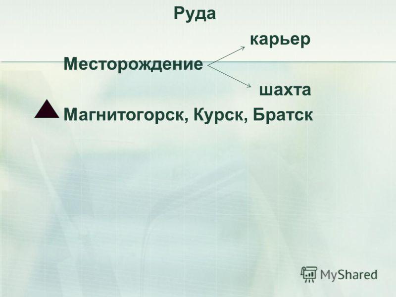 Руда карьер Месторождение шахта Магнитогорск, Курск, Братск