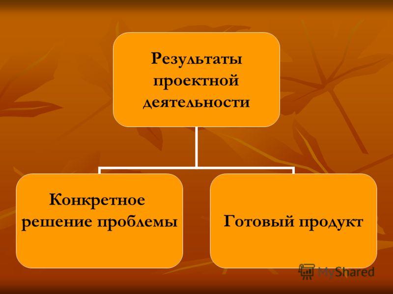 Результаты проектной деятельности Конкретное решение проблемыГотовый продукт