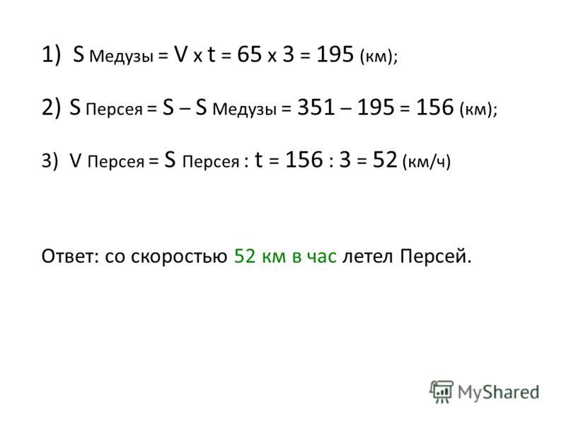 1)S Медузы = V x t = 65 x 3 = 195 (км); 2)S Персея = S – S Медузы = 351 – 195 = 156 (км); 3)V Персея = S Персея : t = 156 : 3 = 52 (км/ч) Ответ: со скоростью 52 км в час летел Персей.