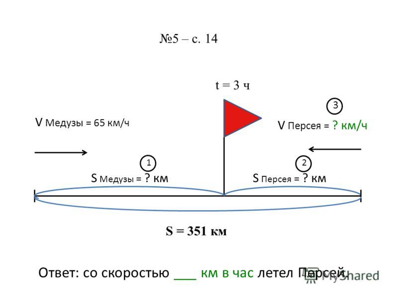 S = 351 км 5 – с. 14 V Медузы = 65 км/ч V Персея = ? км/ч t = 3 ч S Медузы = ? км 1 S Персея = ? км 2 3 Ответ: со скоростью ___ км в час летел Персей.