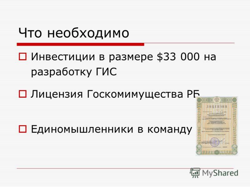 Что необходимо Инвестиции в размере $33 000 на разработку ГИС Лицензия Госкомимущества РБ Единомышленники в команду