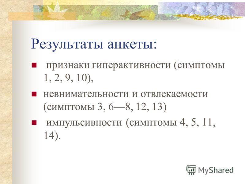 Результаты анкеты: признаки гиперактивности (симптомы 1, 2, 9, 10), невнимательности и отвлекаемости (симптомы 3, 68, 12, 13) импульсивности (симптомы 4, 5, 11, 14).
