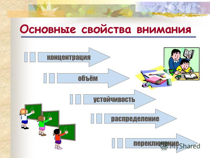 Основные свойства внимания концентрация объём устойчивость распределение переключение