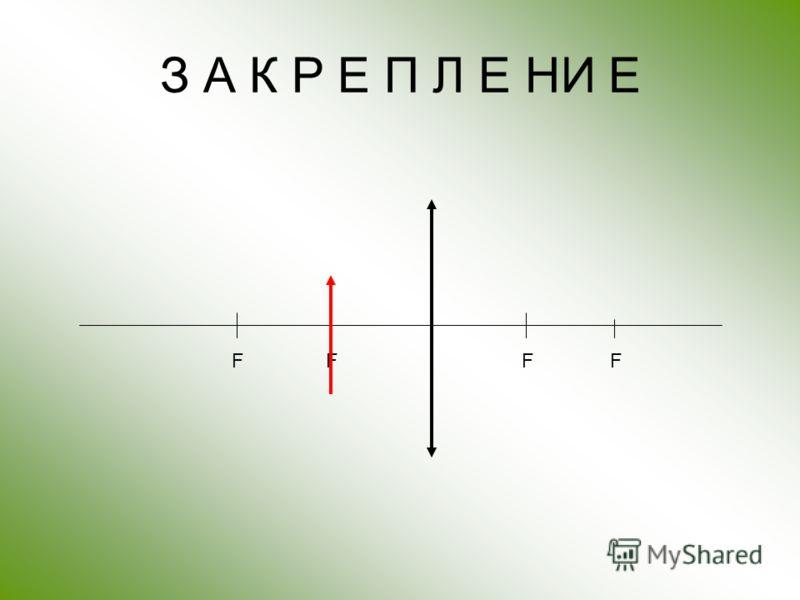 З А К Р Е П Л Е НИ Е FFFF