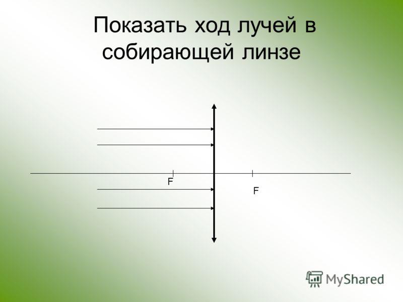 Показать ход лучей в собирающей линзе F F