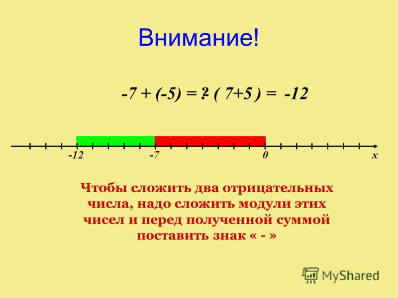 х0 -7 Внимание! -12 -7 + (-5) =- ( 7+5 ) =?-12 Чтобы сложить два отрицательных числа, надо сложить модули этих чисел и перед полученной суммой поставить знак « - »