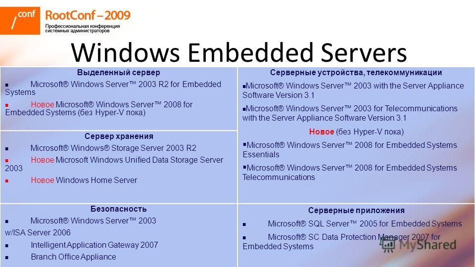 Windows Embedded Servers Выделенный сервер Microsoft® Windows Server 2003 R2 for Embedded Systems Новое Microsoft® Windows Server 2008 for Embedded Systems (без Hyper-V пока) Серверные устройства, телекоммуникации Microsoft® Windows Server 2003 with