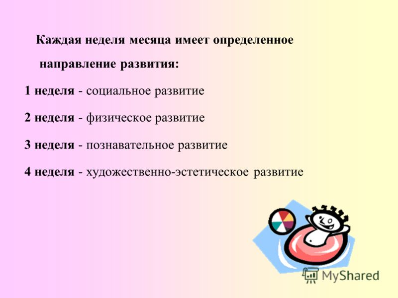 Каждая неделя месяца имеет определенное направление развития: 1 неделя - социальное развитие 2 неделя - физическое развитие 3 неделя - познавательное развитие 4 неделя - художественно-эстетическое развитие
