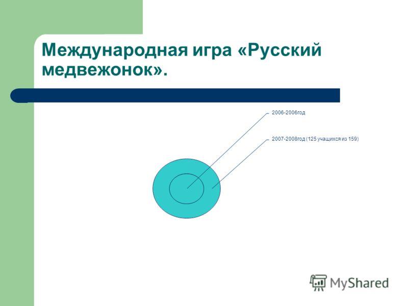 Международная игра «Русский медвежонок». 2006- 2006год 2007- 2008год (125 учащихся из 159)