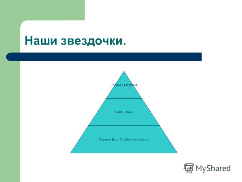 Наши звездочки. Родина Екатерина Пелец Ольга Сокерин Егор, Злобина Анастасия.
