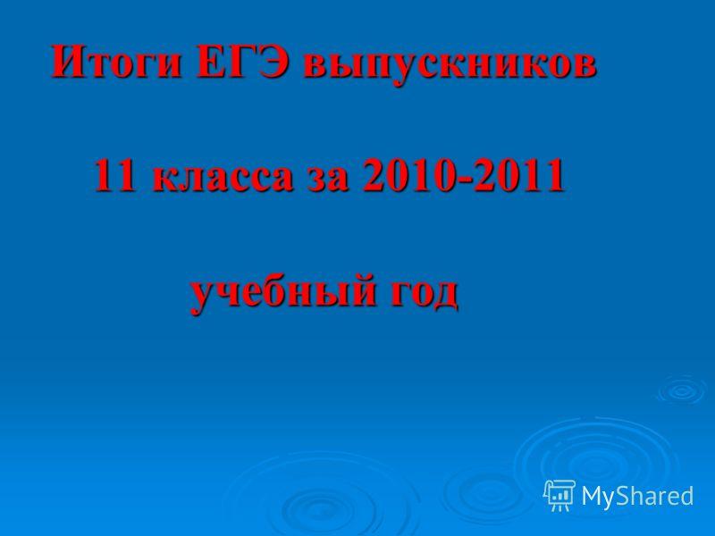 Итоги ЕГЭ выпускников 11 класса за 2010-2011 учебный год