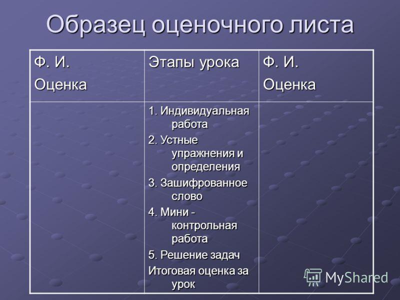 Образец оценочного листа Ф. И. Оценка Этапы урока Ф. И. Оценка 1. Индивидуальная работа 2. Устные упражнения и определения 3. Зашифрованное слово 4. Мини - контрольная работа 5. Решение задач Итоговая оценка за урок