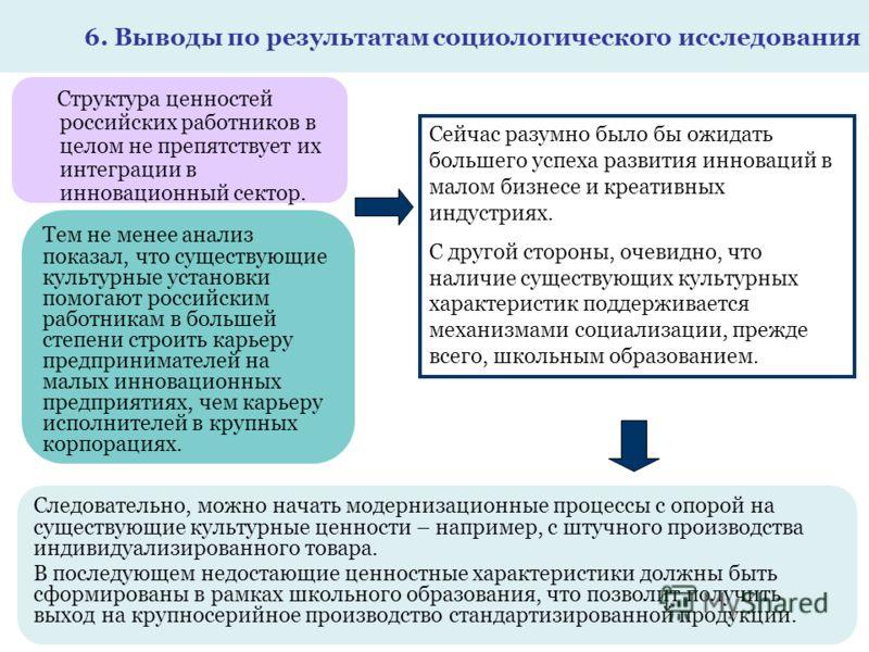 6. Выводы по результатам социологического исследования Тем не менее анализ показал, что существующие культурные установки помогают российским работникам в большей степени строить карьеру предпринимателей на малых инновационных предприятиях, чем карье