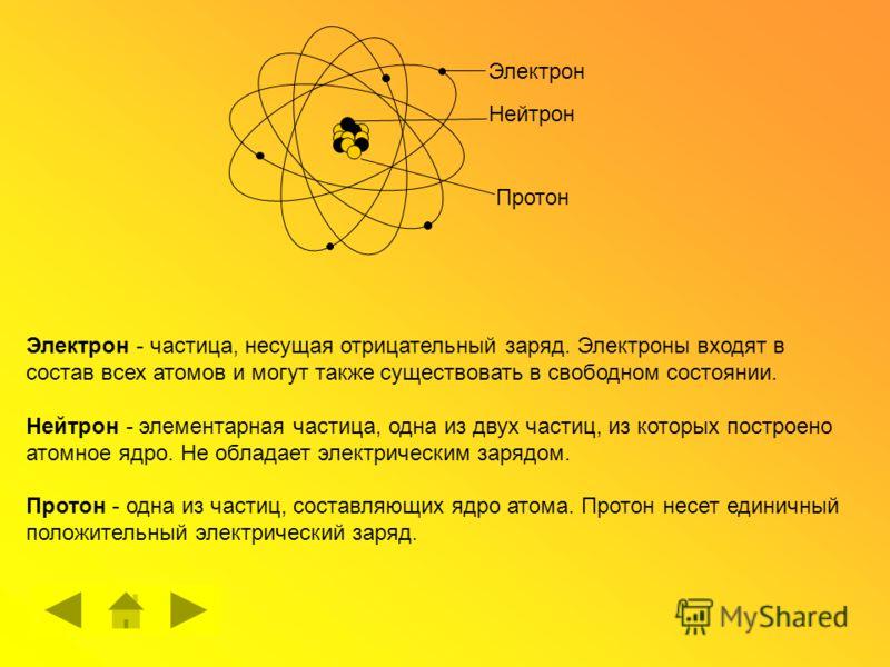 Электрон - частица, несущая отрицательный заряд. Электроны входят в состав всех атомов и могут также существовать в свободном состоянии. Нейтрон - элементарная частица, одна из двух частиц, из которых построено атомное ядро. Не обладает электрическим