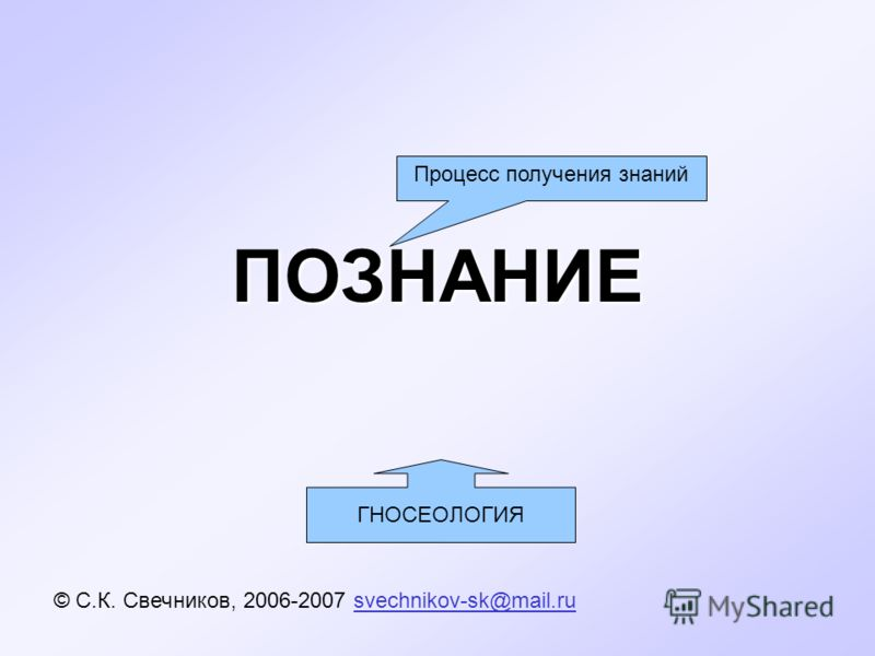 ПОЗНАНИЕ © С.К. Свечников, 2006-2007 svechnikov-sk@mail.rusvechnikov-sk@mail.ru Процесс получения знаний ГНОСЕОЛОГИЯ