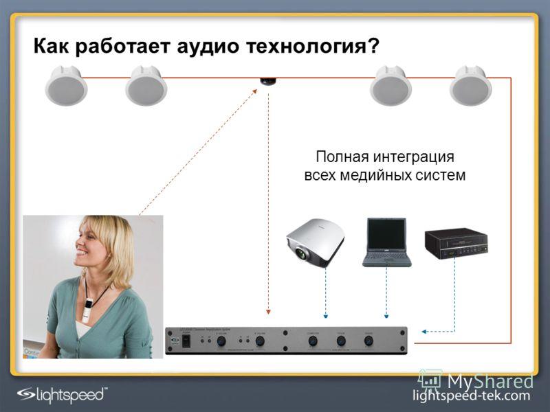 Как работает аудио технология? Полная интеграция всех медийных систем