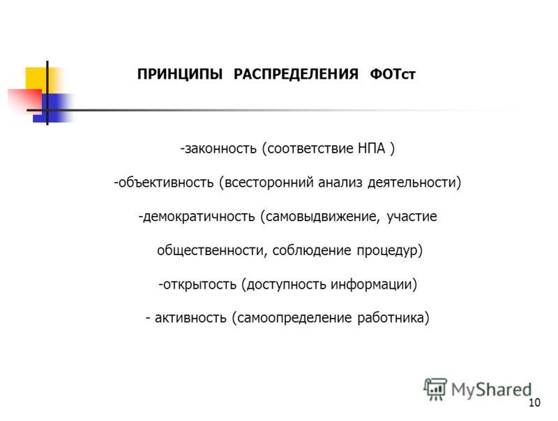 10 ПРИНЦИПЫ РАСПРЕДЕЛЕНИЯ ФОТст -законность (соответствие НПА ) -объективность (всесторонний анализ деятельности) -демократичность (самовыдвижение, участие общественности, соблюдение процедур) -открытость (доступность информации) - активность (самооп