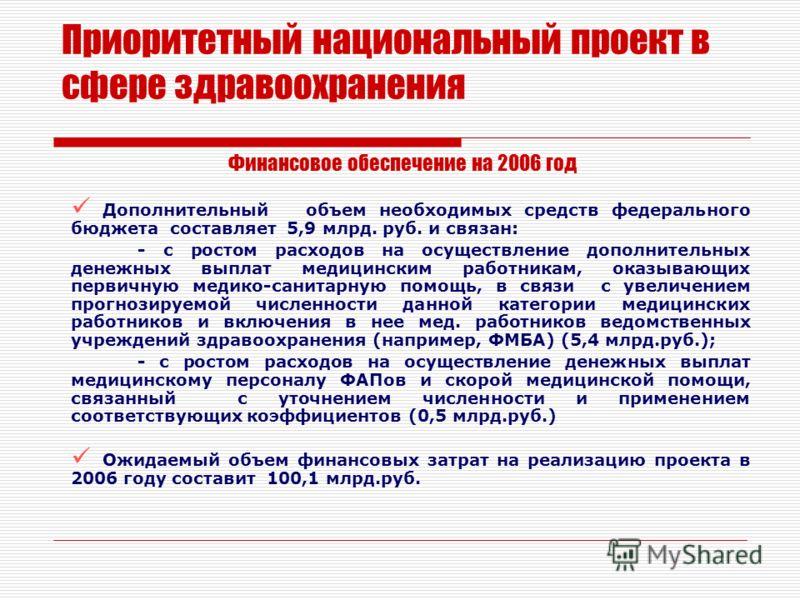 Приоритетный национальный проект в сфере здравоохранения Финансовое обеспечение на 2006 год Дополнительный объем необходимых средств федерального бюджета составляет 5,9 млрд. руб. и связан: - с ростом расходов на осуществление дополнительных денежных