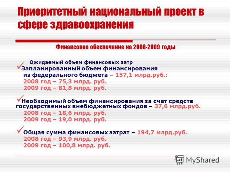 Приоритетный национальный проект в сфере здравоохранения Финансовое обеспечение на 2008-2009 годы Ожидаемый объем финансовых затр Запланированный объем финансирования из федерального бюджета – 157,1 млрд.руб.: 2008 год – 75,3 млрд. руб. 2009 год – 81