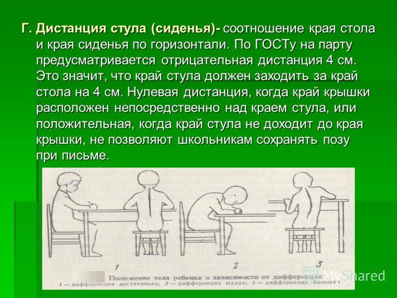 Г. Дистанция стула (сиденья)- соотношение края стола и края сиденья по горизонтали. По ГОСТу на парту предусматривается отрицательная дистанция 4 см. Это значит, что край стула должен заходить за край стола на 4 см. Нулевая дистанция, когда край крыш