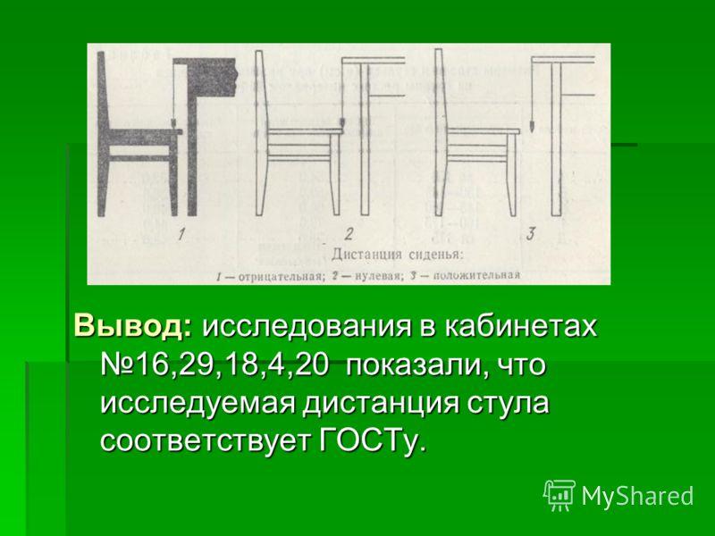 Вывод: исследования в кабинетах 16,29,18,4,20 показали, что исследуемая дистанция стула соответствует ГОСТу.