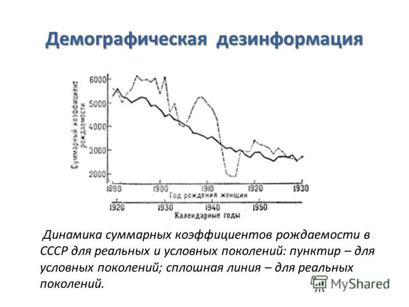 Демографическая дезинформация Динамика суммарных коэффициентов рождаемости в СССР для реальных и условных поколений: пунктир – для условных поколений; сплошная линия – для реальных поколений.