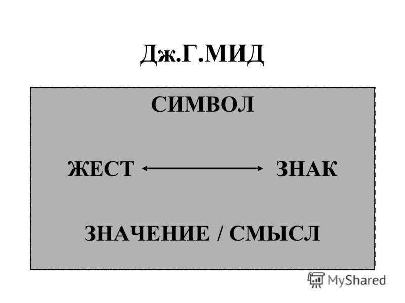 Дж.Г.МИД СИМВОЛ ЖЕСТ ЗНАК ЗНАЧЕНИЕ / СМЫСЛ