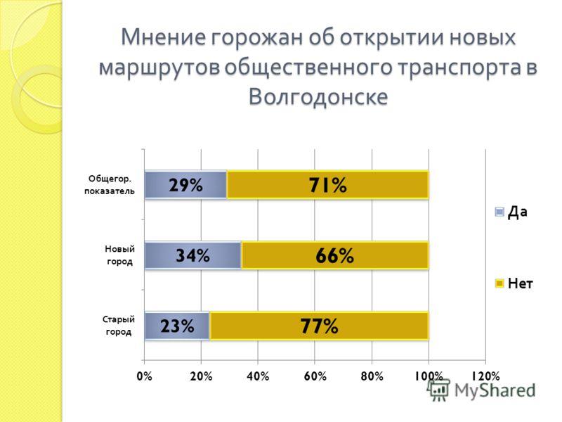Мнение горожан об открытии новых маршрутов общественного транспорта в Волгодонске