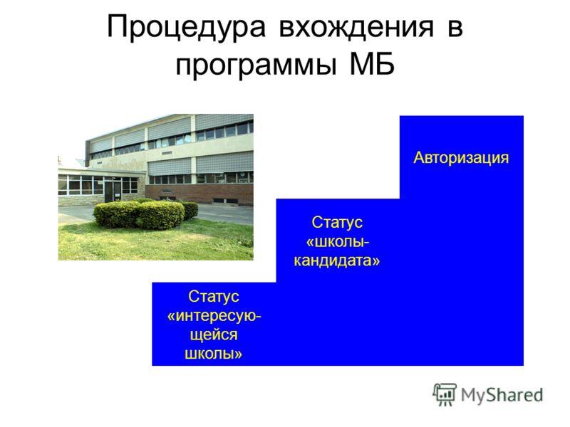 Процедура вхождения в программы МБ Статус «интересую- щейся школы» Статус «школы- кандидата» Авторизация
