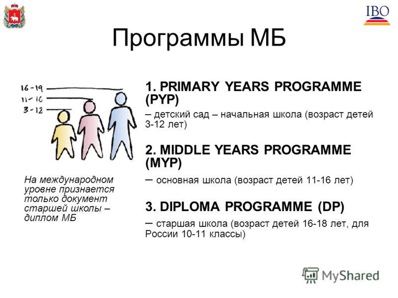 Программы МБ 1. PRIMARY YEARS PROGRAMME (PYP) – детский сад – начальная школа (возраст детей 3-12 лет) 2. MIDDLE YEARS PROGRAMME (MYP) – основная школа (возраст детей 11-16 лет) 3. DIPLOMA PROGRAMME (DP) – старшая школа (возраст детей 16-18 лет, для