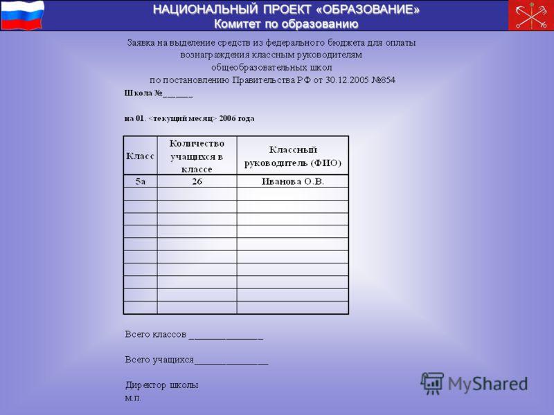 НАЦИОНАЛЬНЫЙ ПРОЕКТ «ОБРАЗОВАНИЕ» Комитет по образованию
