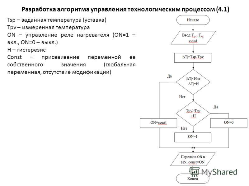 Разработка алгоритма управления технологическим процессом (4.1) Tsp – заданная температура (уставка) Tpv – измеренная температура ON – управление реле нагревателя (ON=1 – вкл., ON=0 – выкл.) H – гистерезис Const – присваивание переменной ее собственн