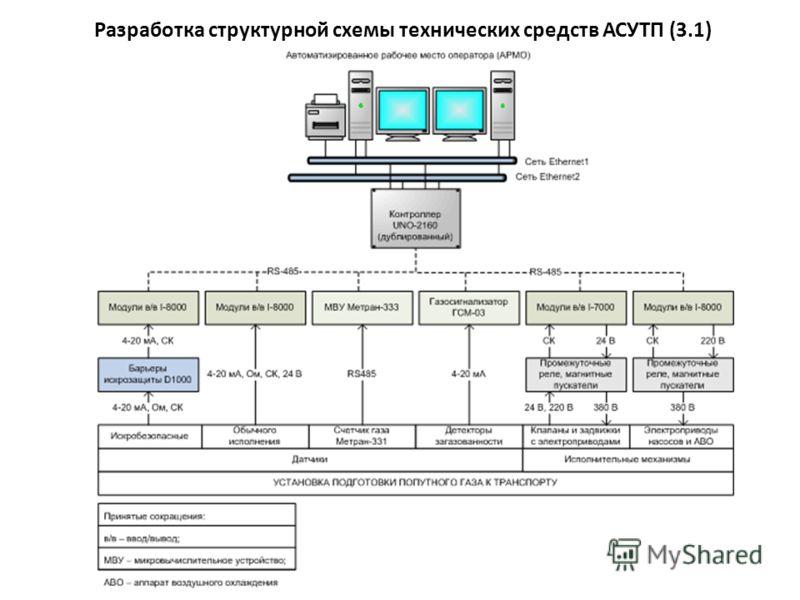 Дипломный проект асу тп 9406