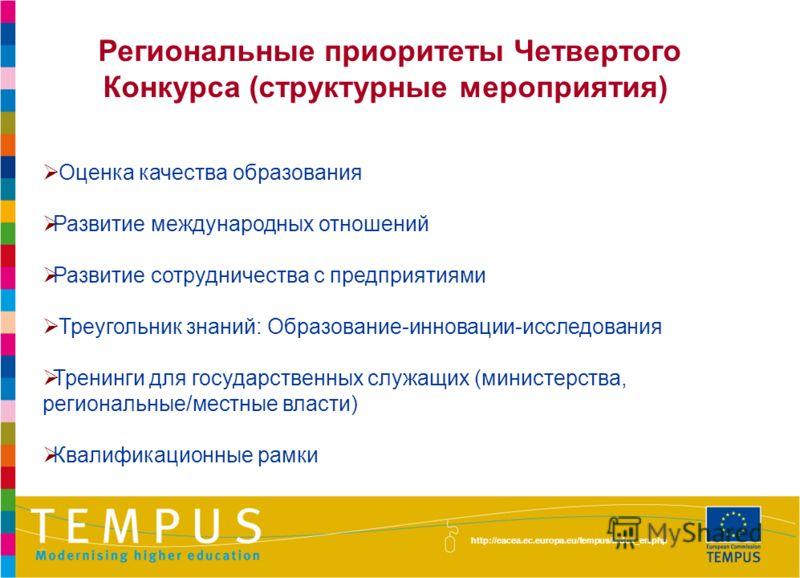 http://eacea.ec.europa.eu/tempus/index_en.php Оценка качества образования Развитие международных отношений Развитие сотрудничества с предприятиями Треугольник знаний: Образование-инновации-исследования Тренинги для государственных служащих (министерс