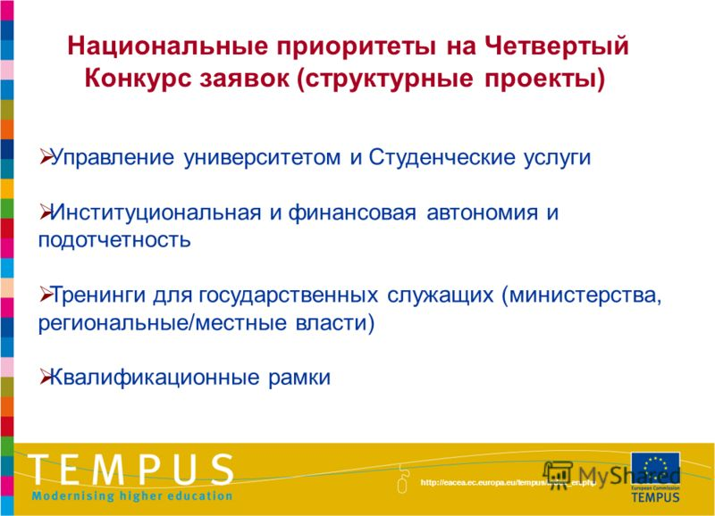 http://eacea.ec.europa.eu/tempus/index_en.php Управление университетом и Студенческие услуги Институциональная и финансовая автономия и подотчетность Тренинги для государственных служащих (министерства, региональные/местные власти) Квалификационные р