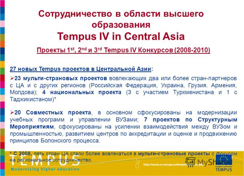 http://eacea.ec.europa.eu/tempus/index_en.php Сотрудничество в области высшего образования Tempus IV in Central Asia Проекты 1 st, 2 nd и 3 rd Tempus IV Конкурсов (2008-2010) 27 новых Tempus проектов в Центральной Азии: 23 мульти-страновых проектов в
